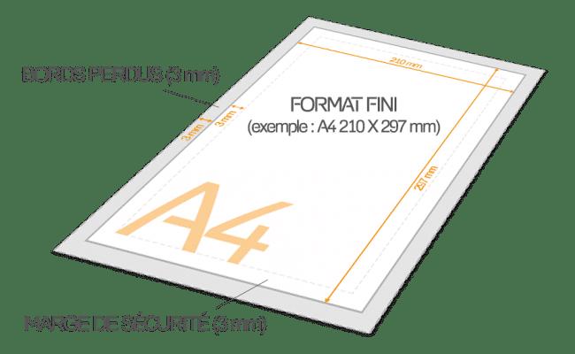 Intervalle Pour Les Textes Et Logos 3 Mm